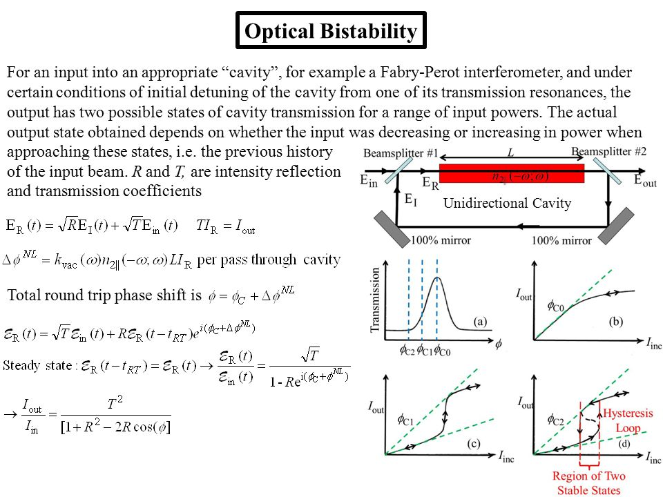 Optical Bistability For an input into an appropriate cavity , for example a Fabry-Perot interferometer, and under.