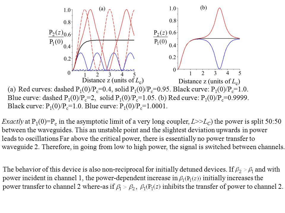 Red curves: dashed P1(0)/Pc=0. 4, solid P1(0)/Pc=0. 95