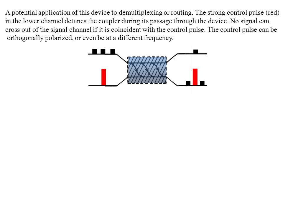 A potential application of this device to demultiplexing or routing