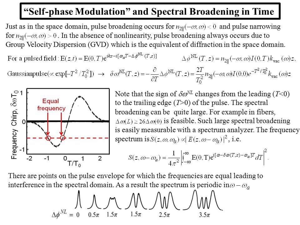 Self-phase Modulation and Spectral Broadening in Time