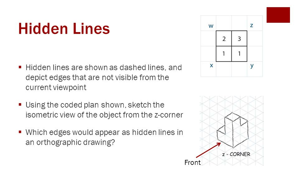 Drawing With Hidden Lines : Orthographic projection ppt video online download