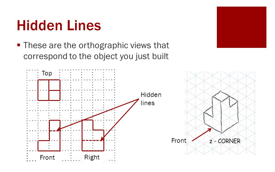 Hidden Lines These are the orthographic views that correspond to the object you just built. Top. Front.