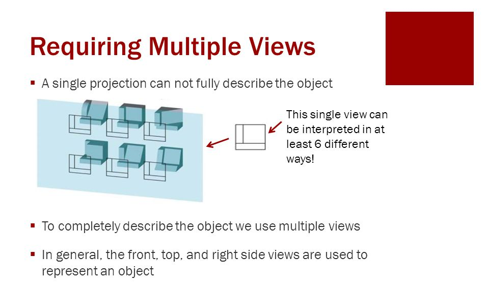 Requiring Multiple Views