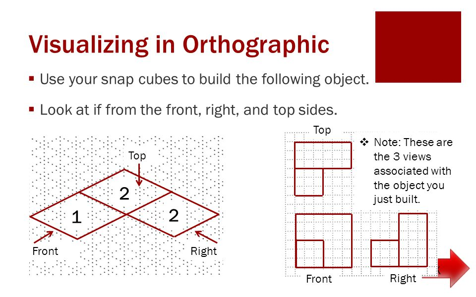 Visualizing in Orthographic