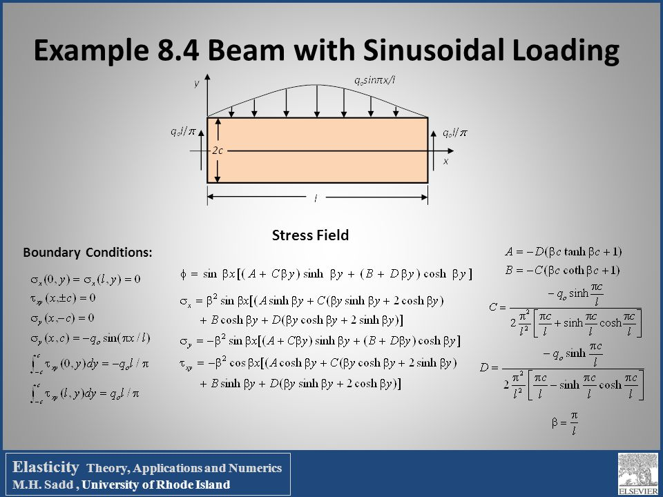 Example 8.4 Beam with Sinusoidal Loading