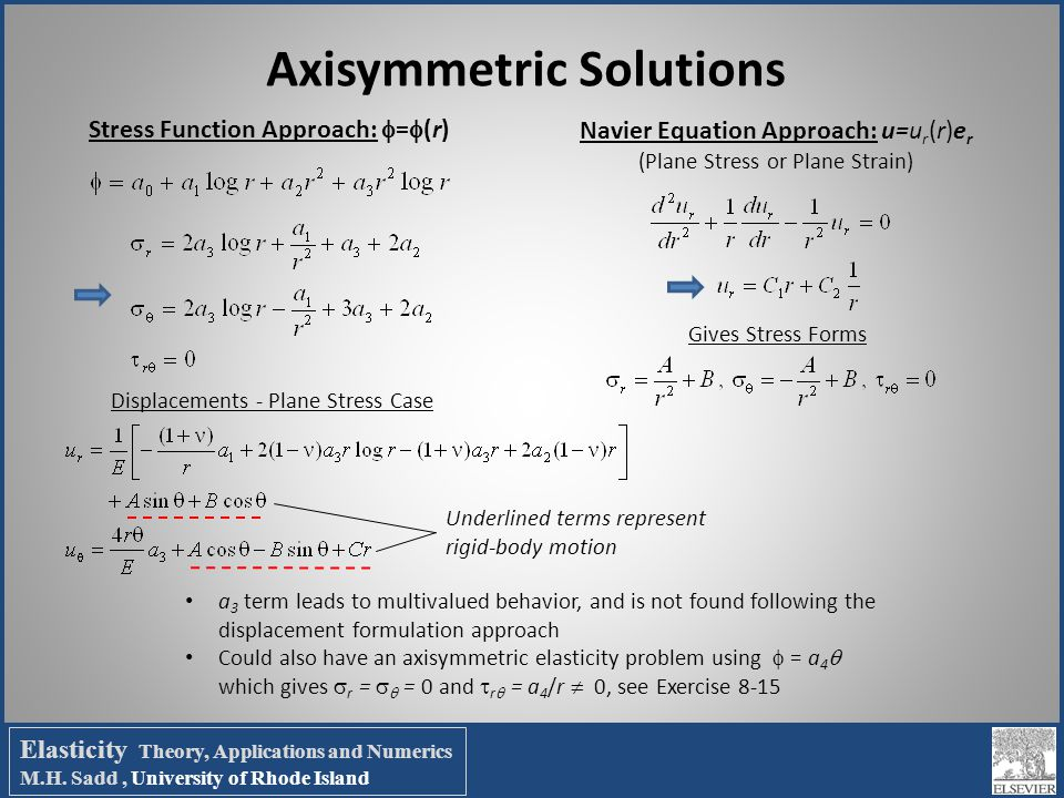 Axisymmetric Solutions