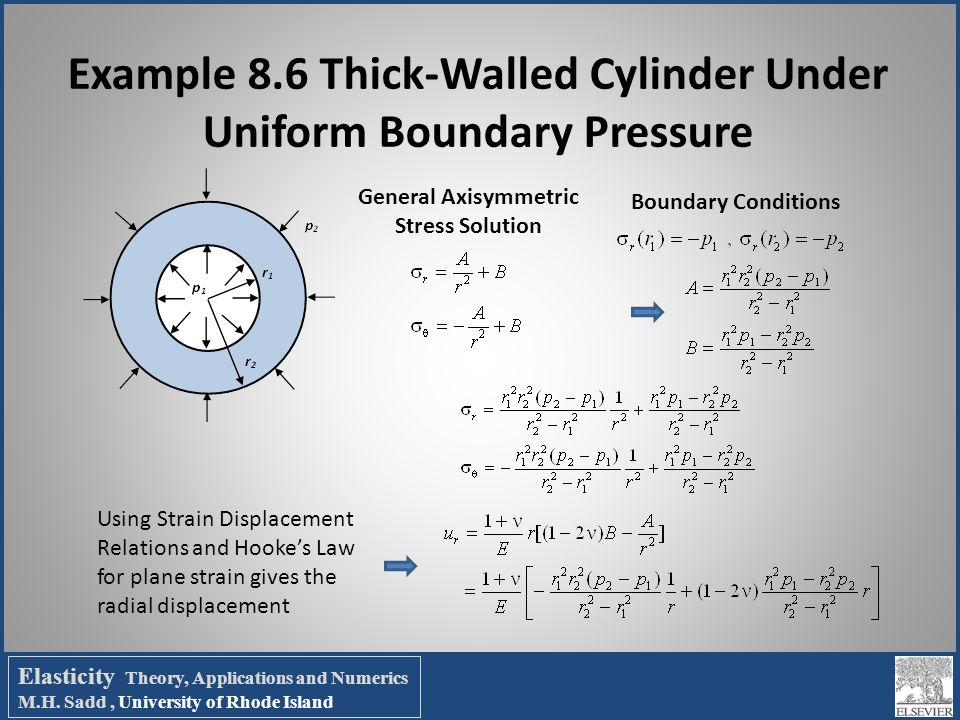 Example 8.6 Thick-Walled Cylinder Under Uniform Boundary Pressure