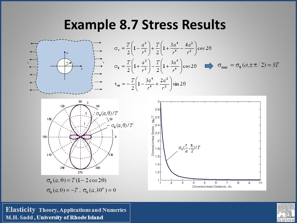 Example 8.7 Stress Results