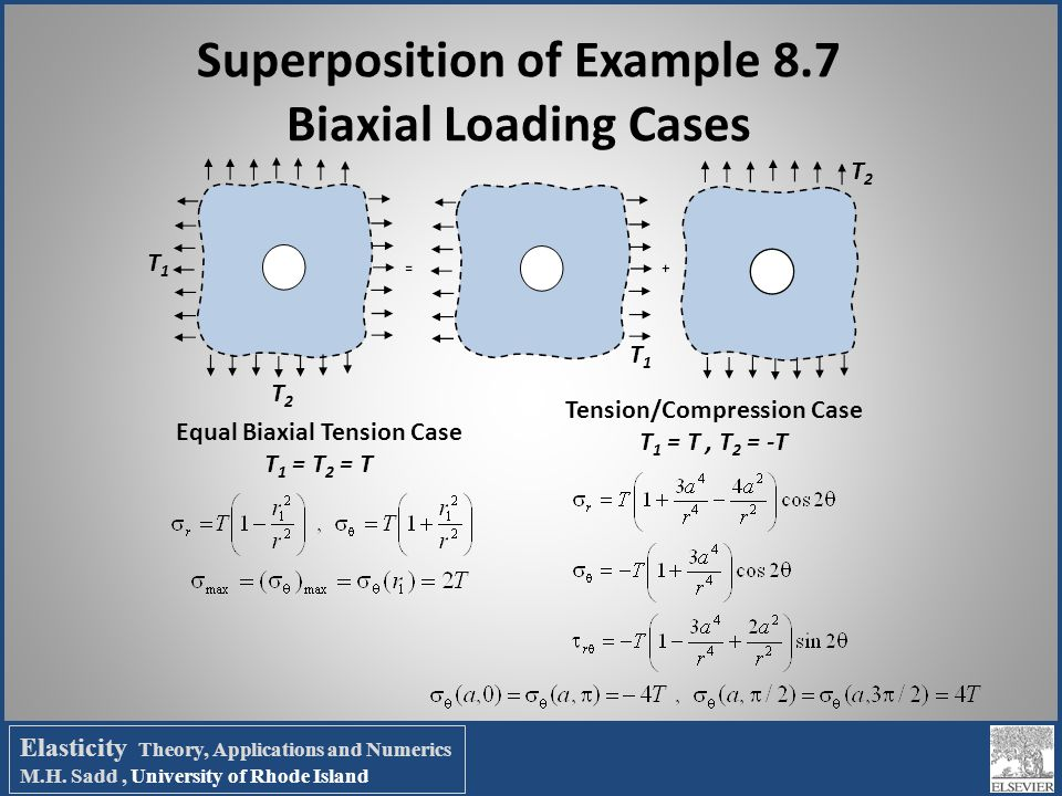 Superposition of Example 8.7 Biaxial Loading Cases