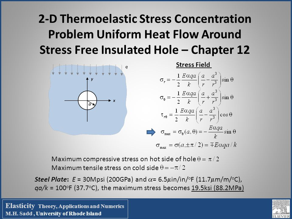 2-D Thermoelastic Stress Concentration Problem Uniform Heat Flow Around Stress Free Insulated Hole – Chapter 12
