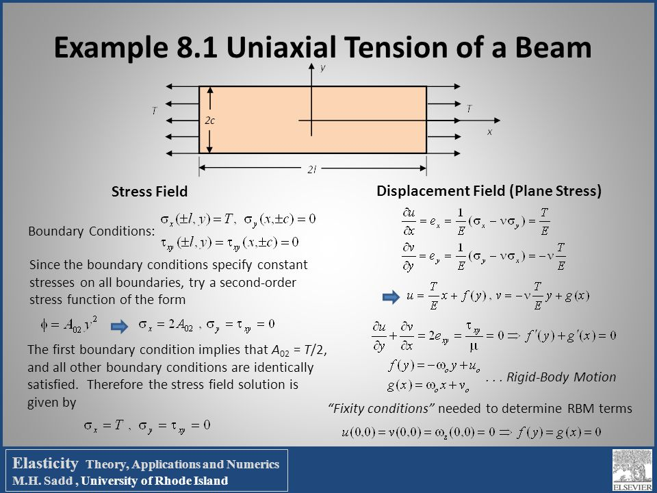 Example 8.1 Uniaxial Tension of a Beam
