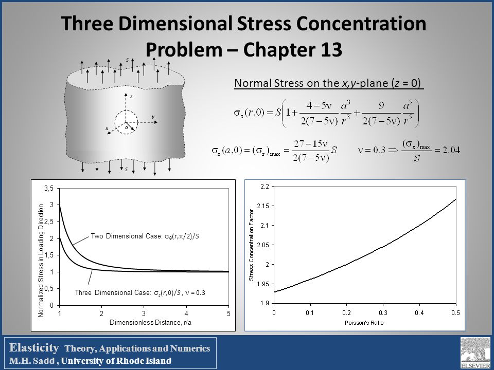 Three Dimensional Stress Concentration Problem – Chapter 13