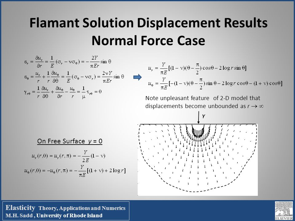 Flamant Solution Displacement Results Normal Force Case