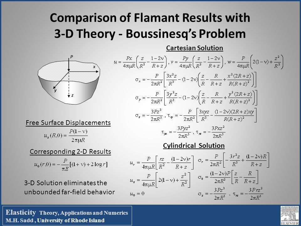 Comparison of Flamant Results with 3-D Theory - Boussinesq's Problem