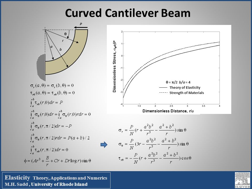 Curved Cantilever Beam