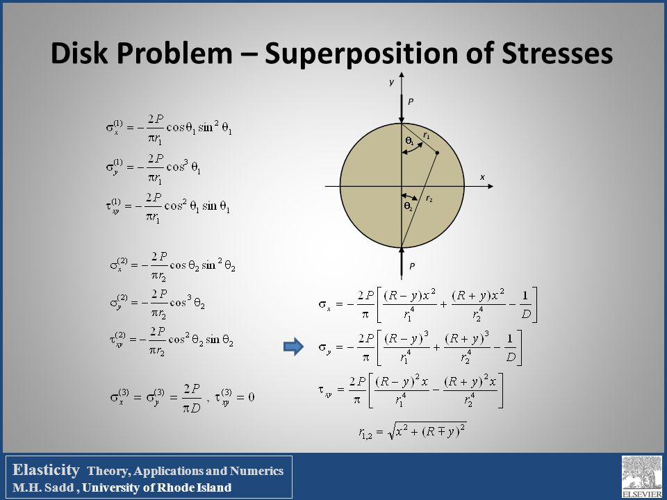 Disk Problem – Superposition of Stresses