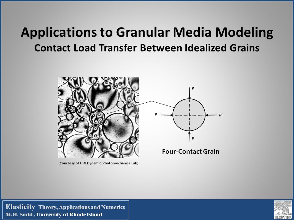 Applications to Granular Media Modeling Contact Load Transfer Between Idealized Grains