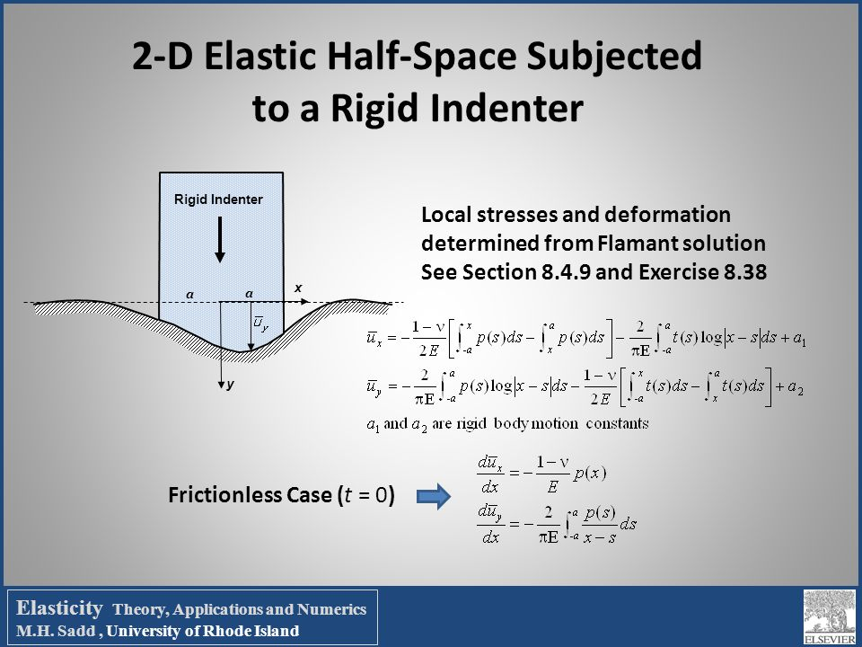 2-D Elastic Half-Space Subjected to a Rigid Indenter