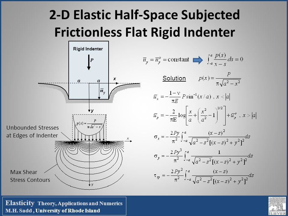 2-D Elastic Half-Space Subjected Frictionless Flat Rigid Indenter