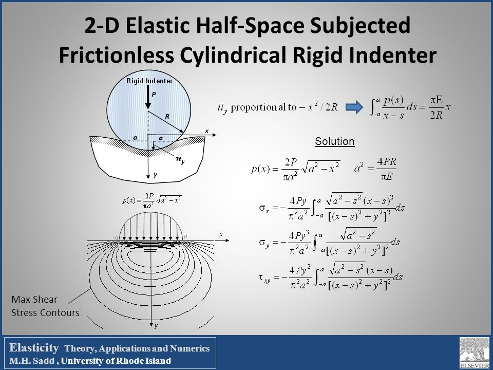 2-D Elastic Half-Space Subjected Frictionless Cylindrical Rigid Indenter