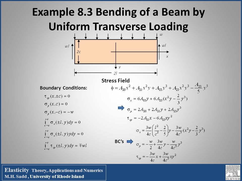 Example 8.3 Bending of a Beam by Uniform Transverse Loading