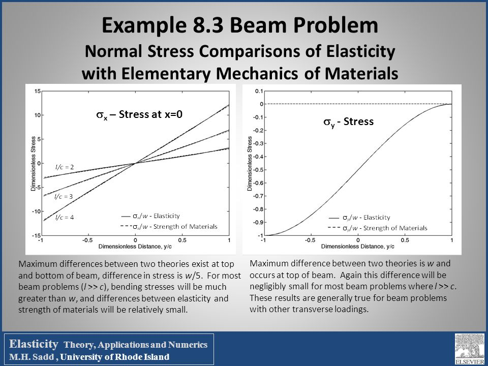 Example 8.3 Beam Problem Normal Stress Comparisons of Elasticity with Elementary Mechanics of Materials