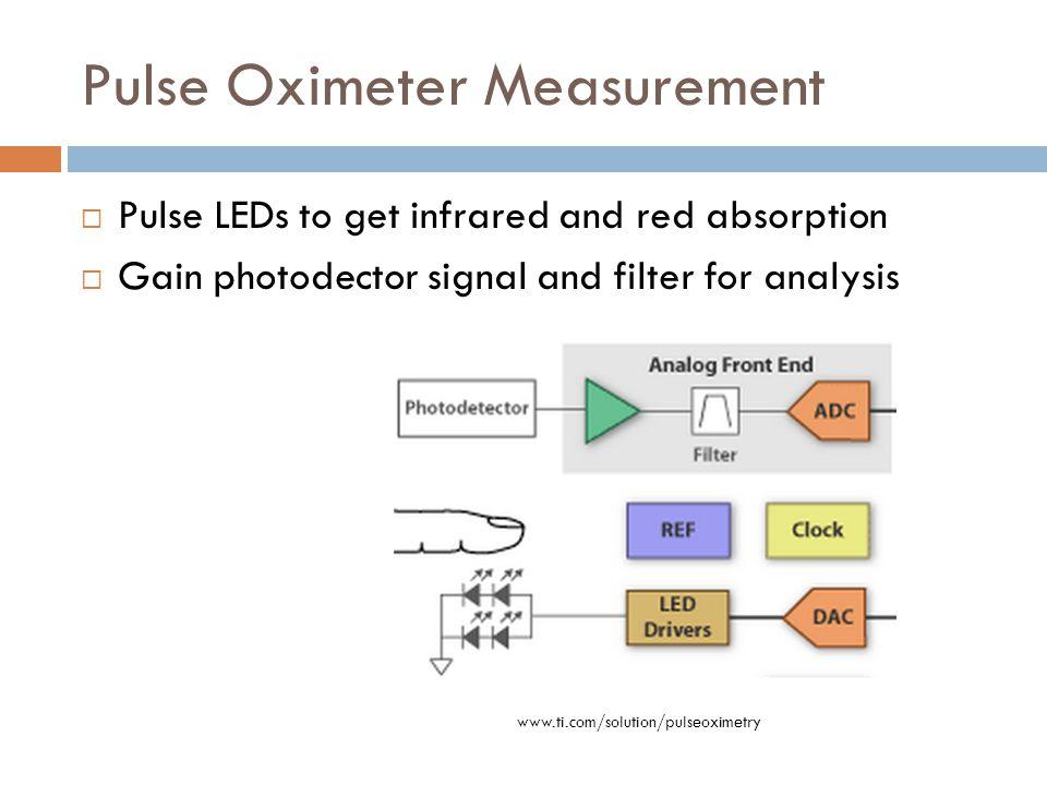 Pulse Oximeter Measurement