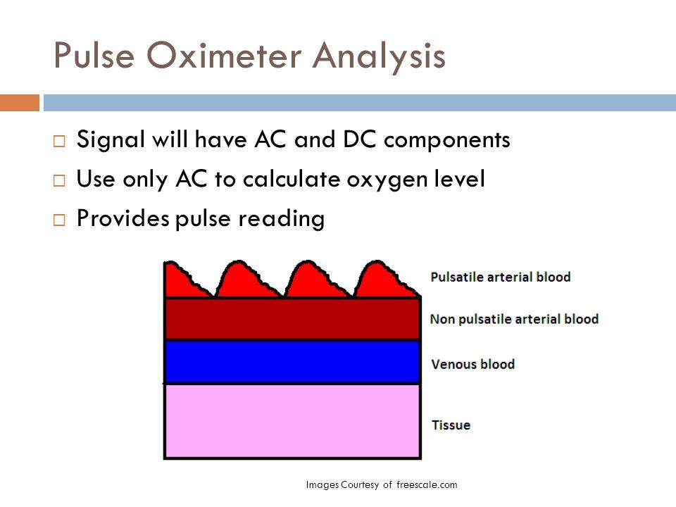 Pulse Oximeter Analysis