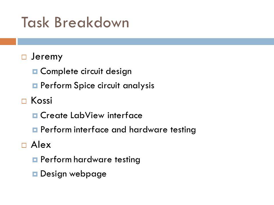 Task Breakdown Jeremy Kossi Alex Complete circuit design