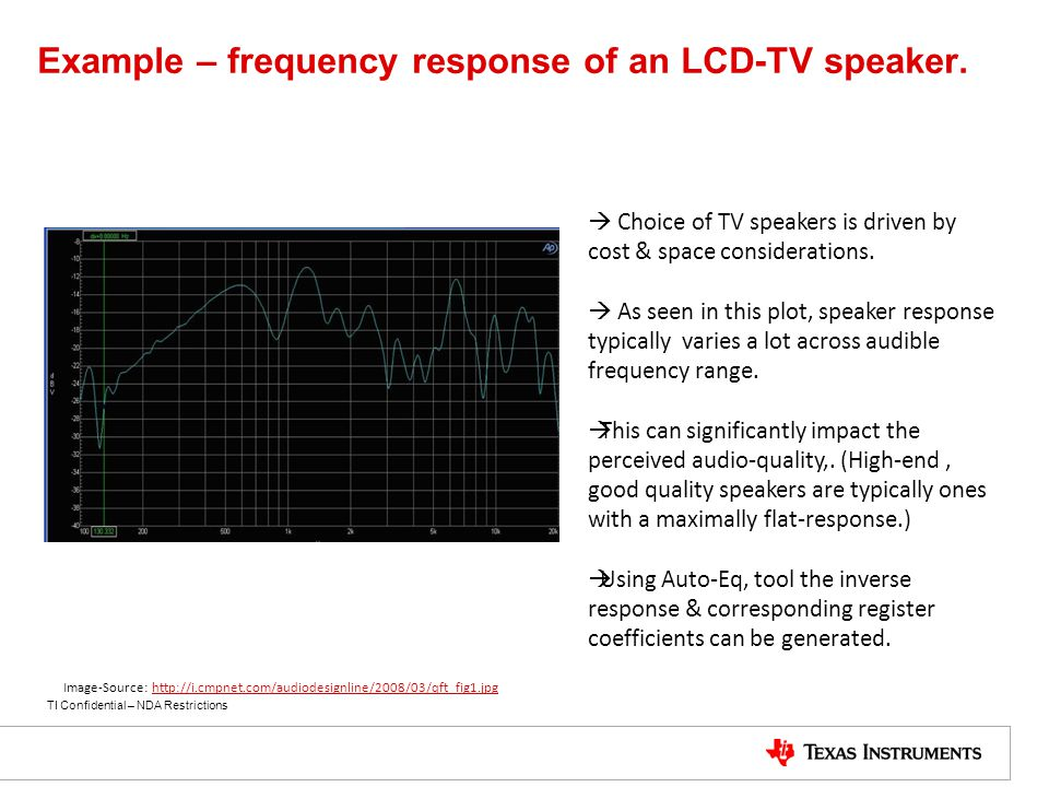 Example – frequency response of an LCD-TV speaker.