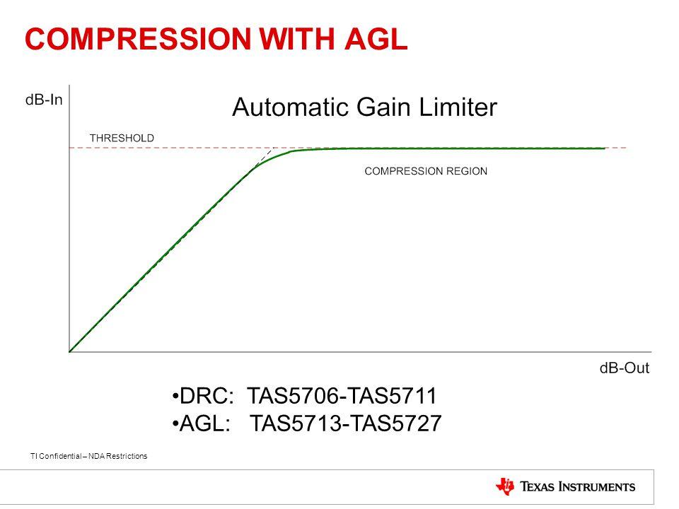 COMPRESSION WITH AGL DRC: TAS5706-TAS5711 AGL: TAS5713-TAS5727