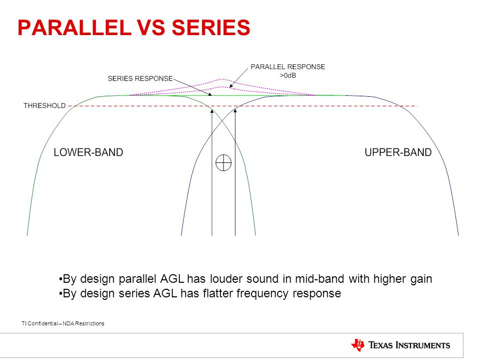 PARALLEL VS SERIES By design parallel AGL has louder sound in mid-band with higher gain.
