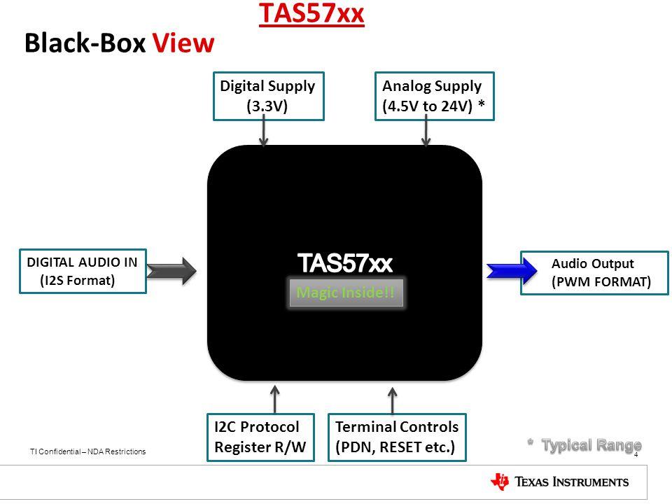 TAS57xx Black-Box View TAS57xx Digital Supply (3.3V) Analog Supply