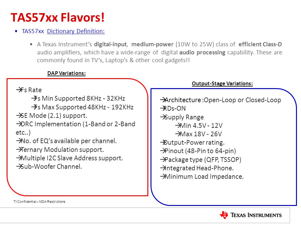 TAS57xx Flavors! Fs Rate Fs Min Supported 8KHz - 32KHz