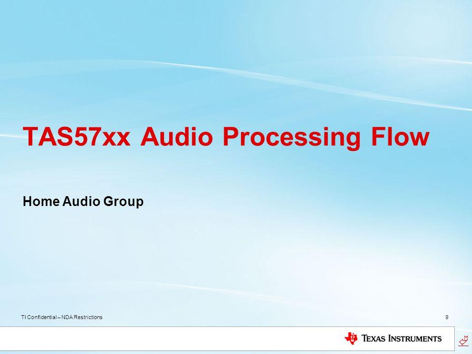 TAS57xx Audio Processing Flow