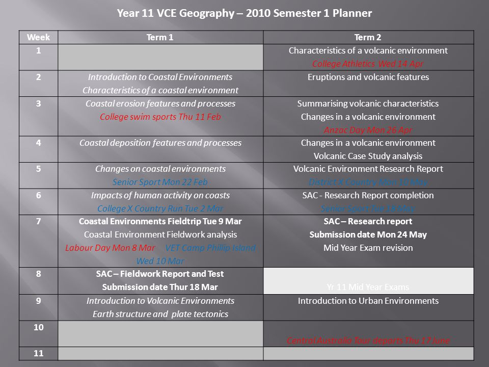 Year 11 VCE Geography – 2010 Semester 1 Planner