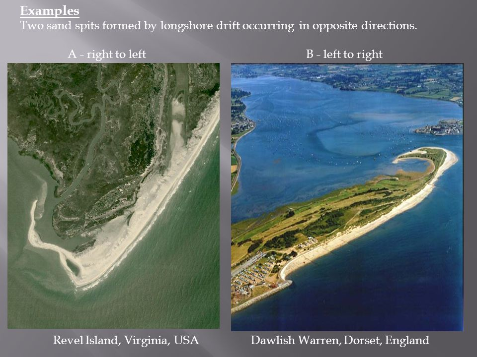 Examples Two sand spits formed by longshore drift occurring in opposite directions. A - right to left B - left to right.