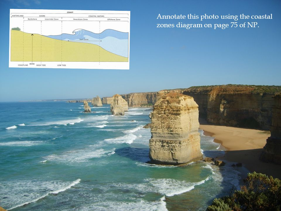 Annotate this photo using the coastal zones diagram on page 75 of NP.