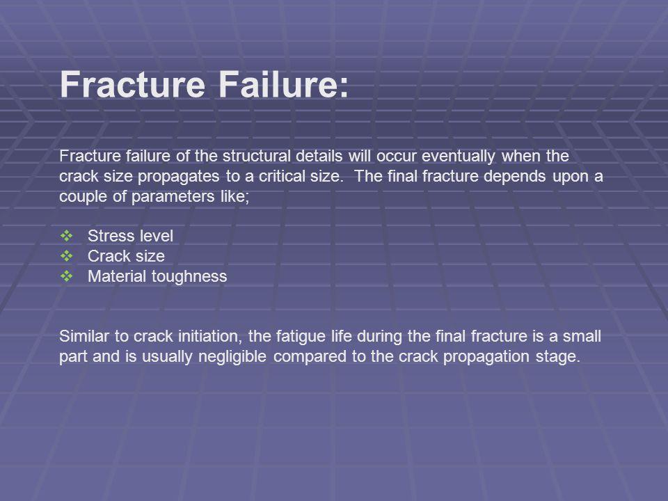 Fracture Failure: