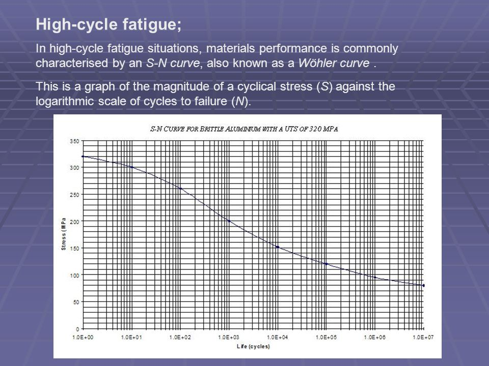 High-cycle fatigue; In high-cycle fatigue situations, materials performance is commonly characterised by an S-N curve, also known as a Wöhler curve .