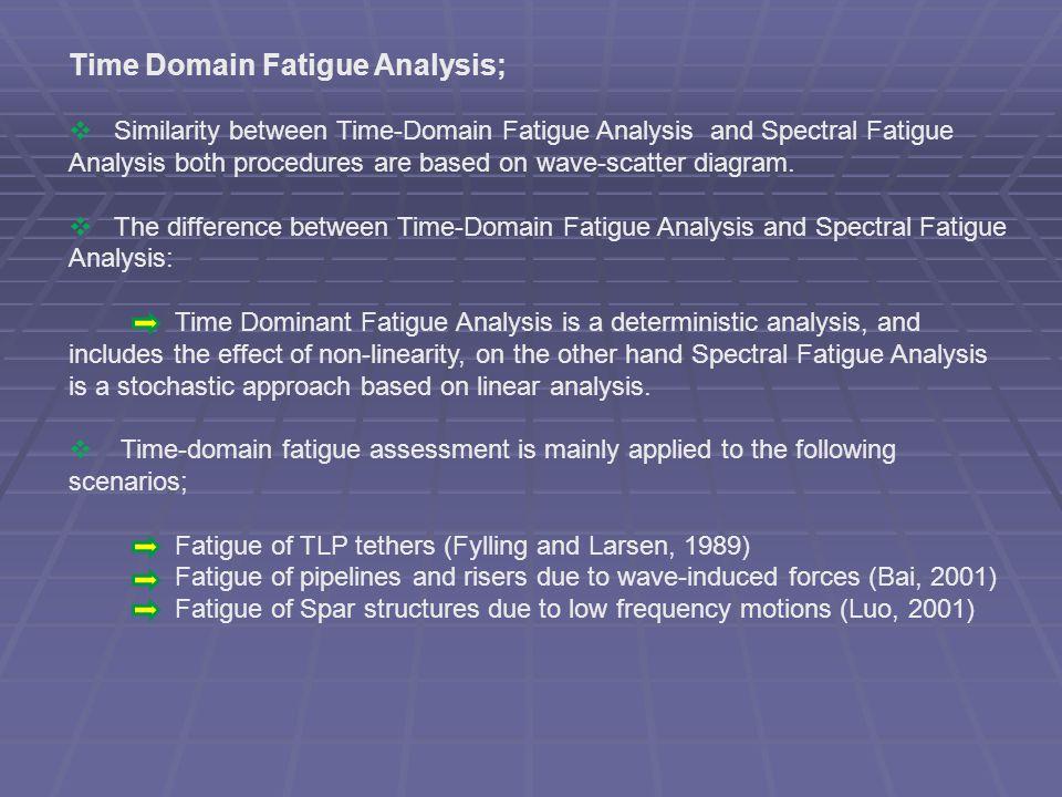 Time Domain Fatigue Analysis;
