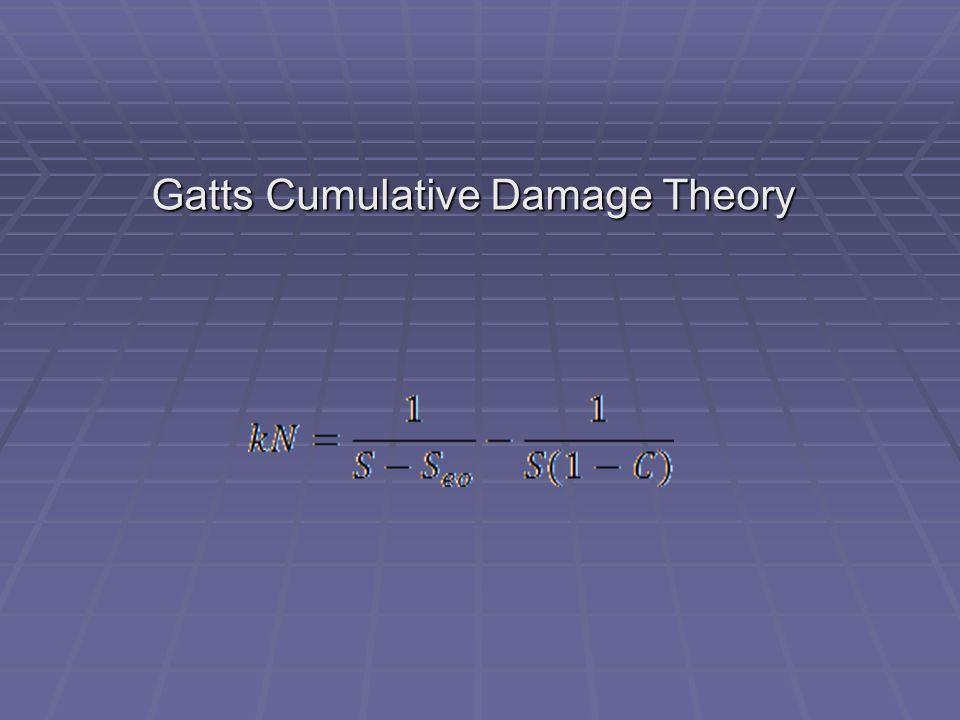 Gatts Cumulative Damage Theory