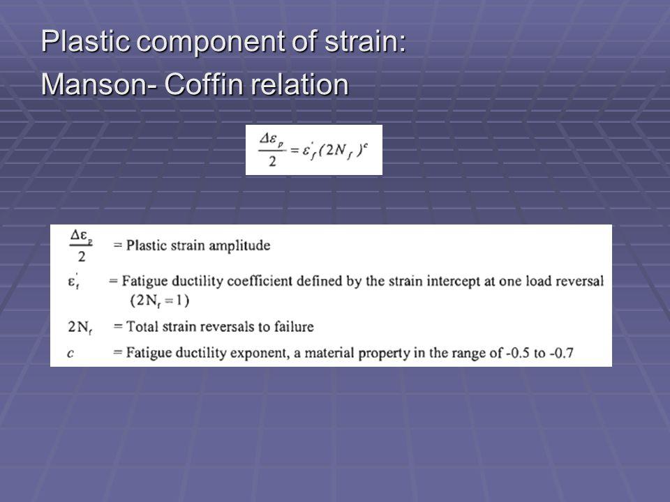 Plastic component of strain: