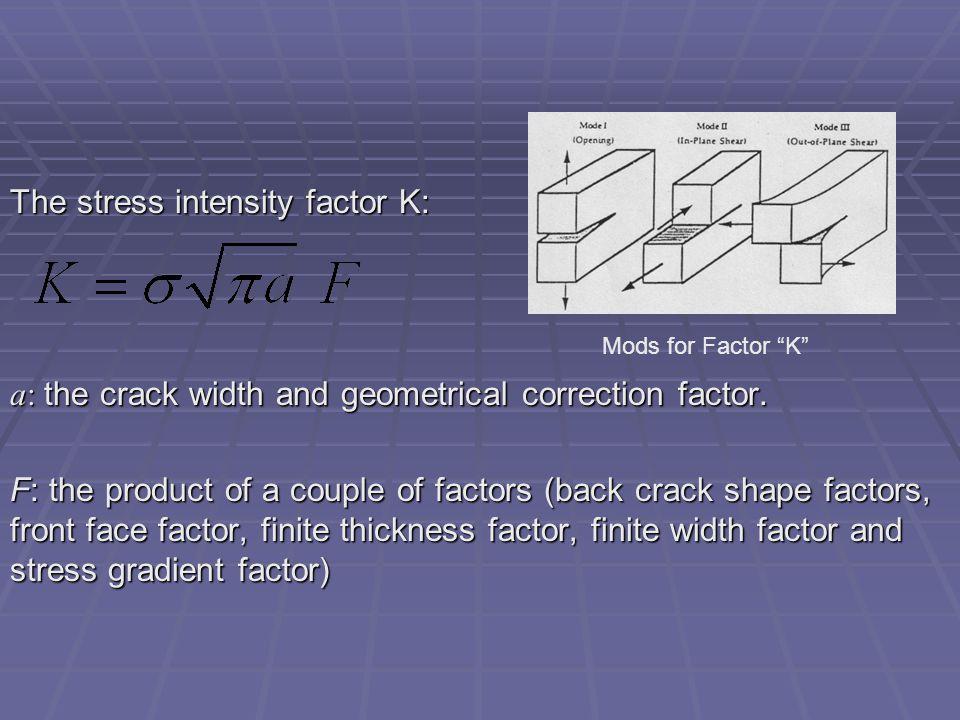 The stress intensity factor K: