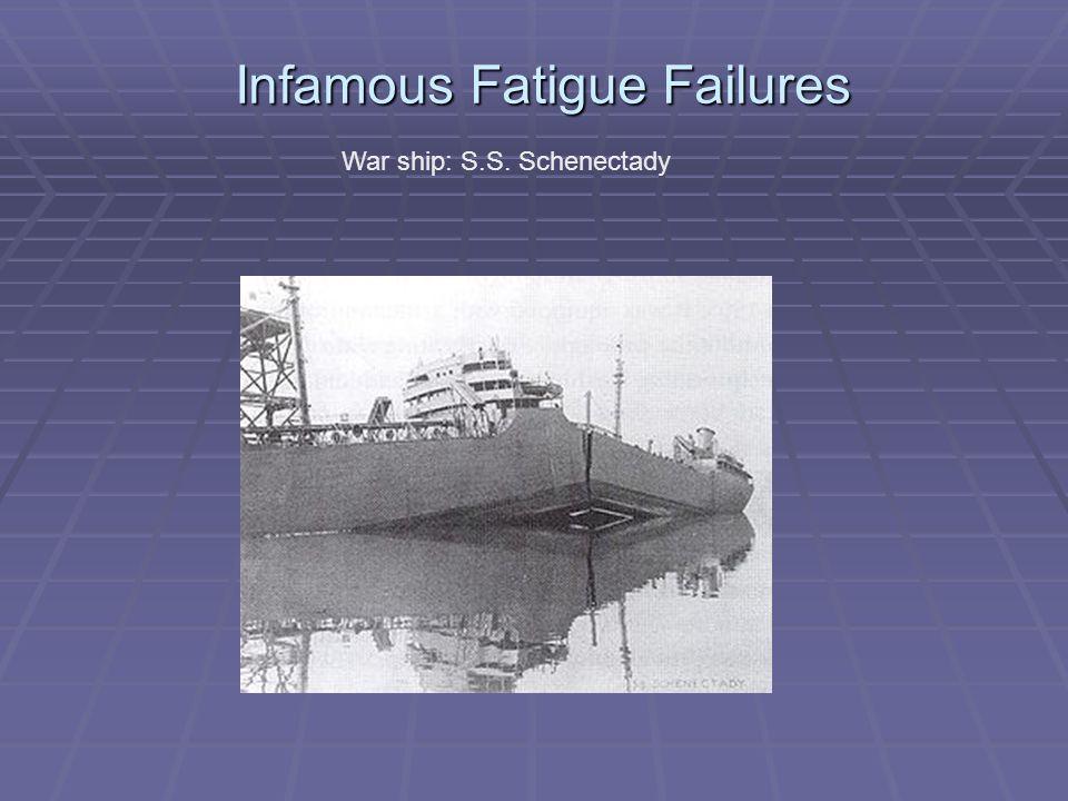 Infamous Fatigue Failures