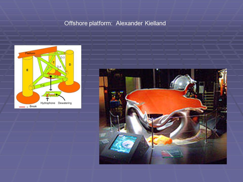 Offshore platform: Alexander Kielland