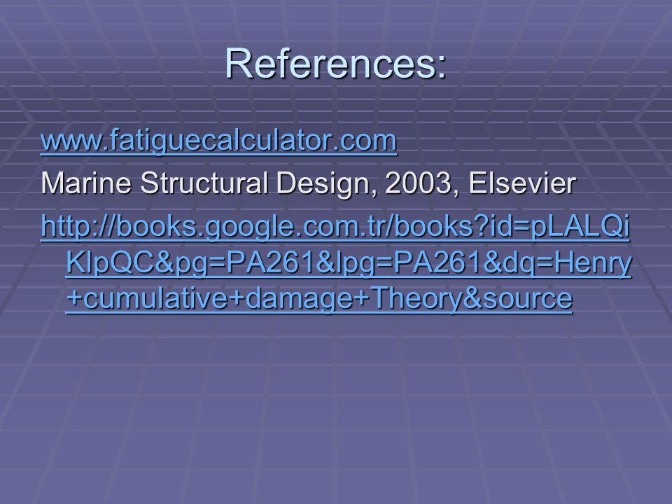 References: www.fatiguecalculator.com
