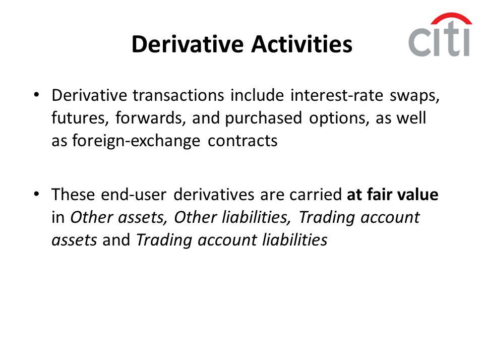 Derivative Activities
