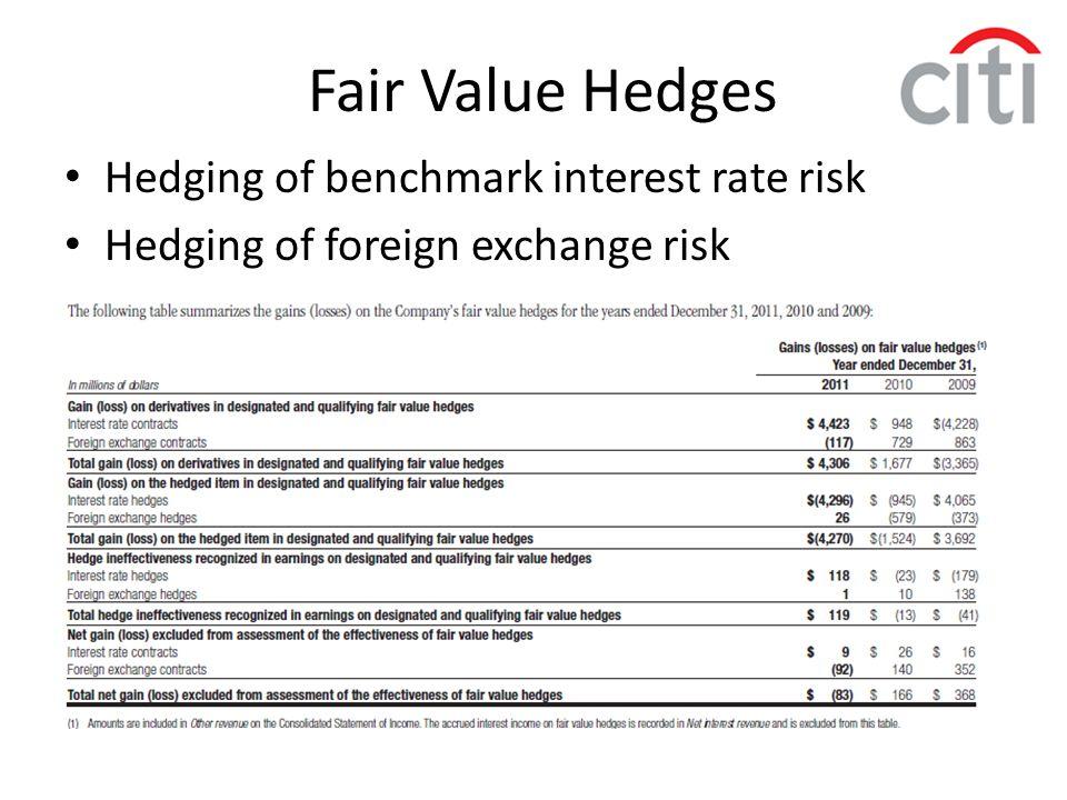 Fair Value Hedges Hedging of benchmark interest rate risk
