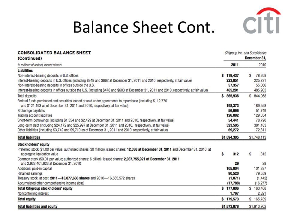 Balance Sheet Cont.